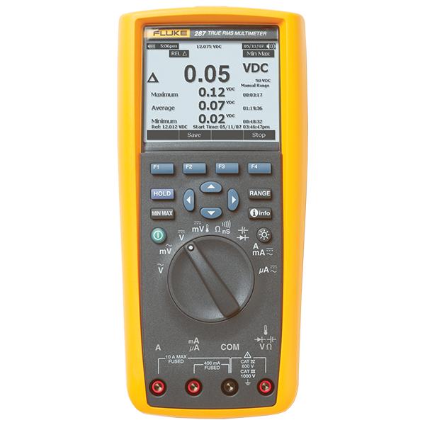 Fluke 287 Logging Multimeter - Test Equipment